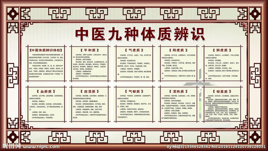 中医培训:中医九大体质